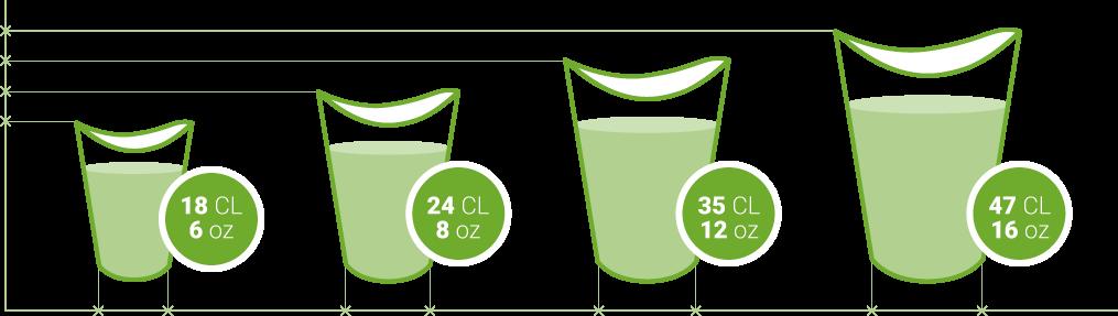 Icone contenance ButterflyCup, le gobelet écologique, recyclable et personnalisable.